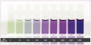 پروتوکل سنجش پروتئین به روش BCA